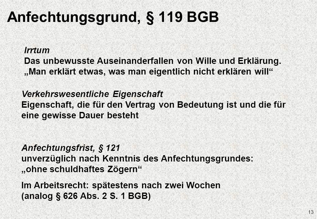 Anfechtungsgrund, § 119 BGB