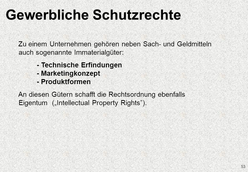Gewerbliche Schutzrechte