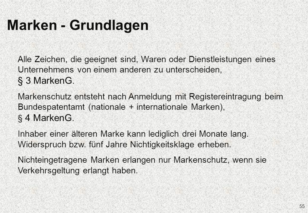 27.03.2017 Marken - Grundlagen.