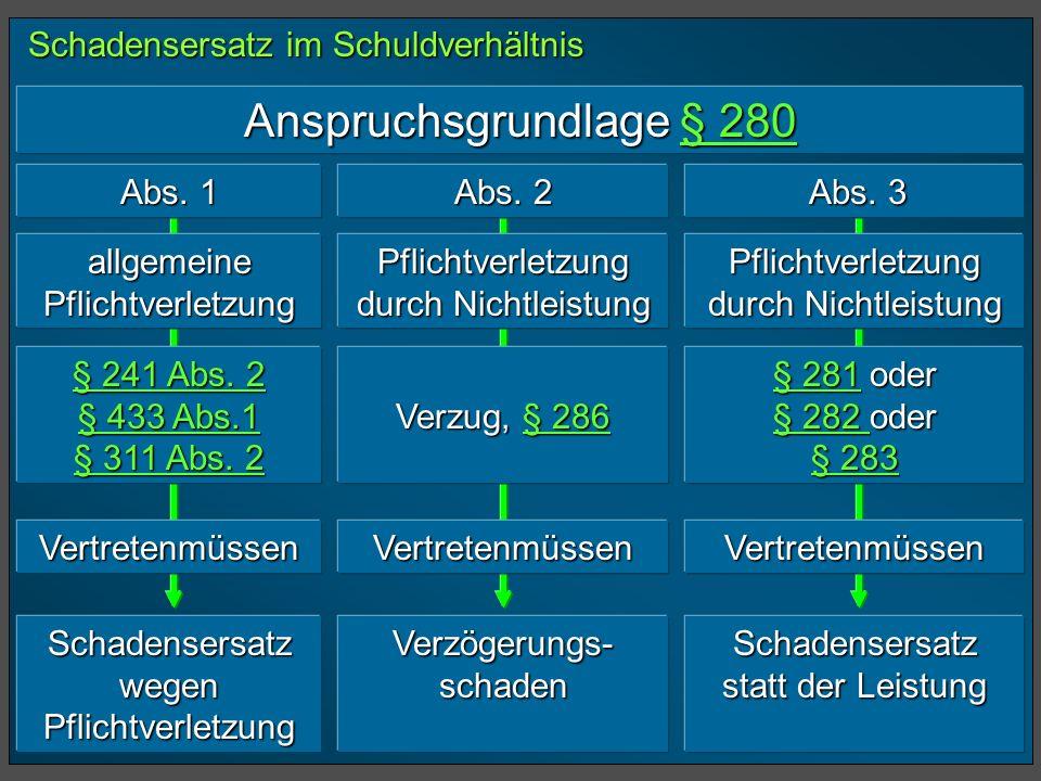 Anspruchsgrundlage § 280 Schadensersatz im Schuldverhältnis Abs. 1