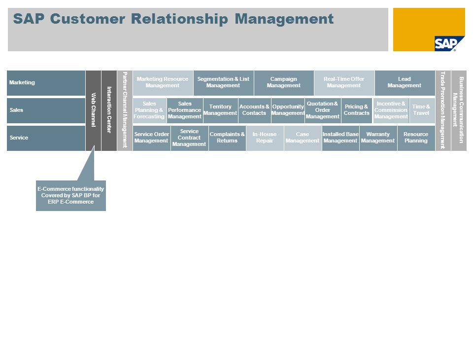 SAP Customer Relationship Management