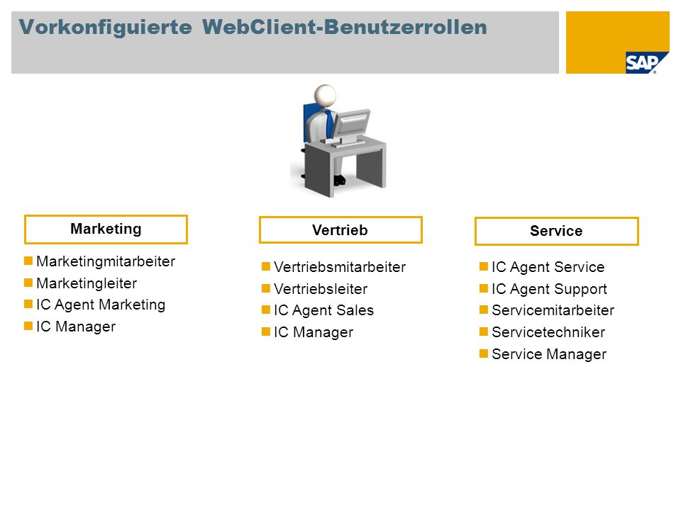 Vorkonfiguierte WebClient-Benutzerrollen