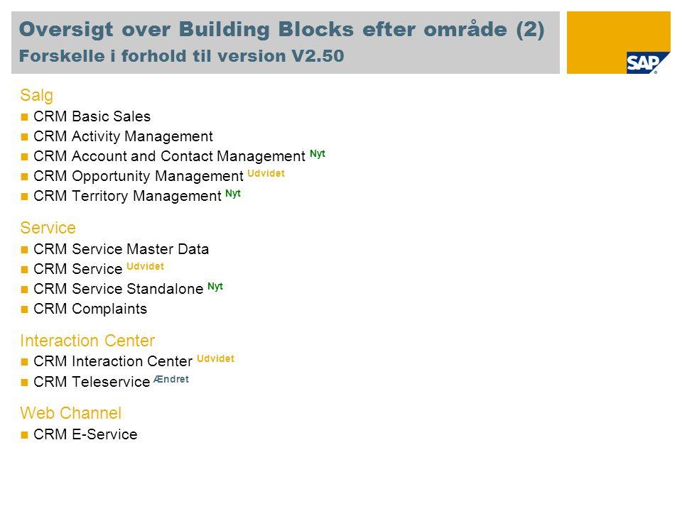 Oversigt over Building Blocks efter område (2) Forskelle i forhold til version V2.50