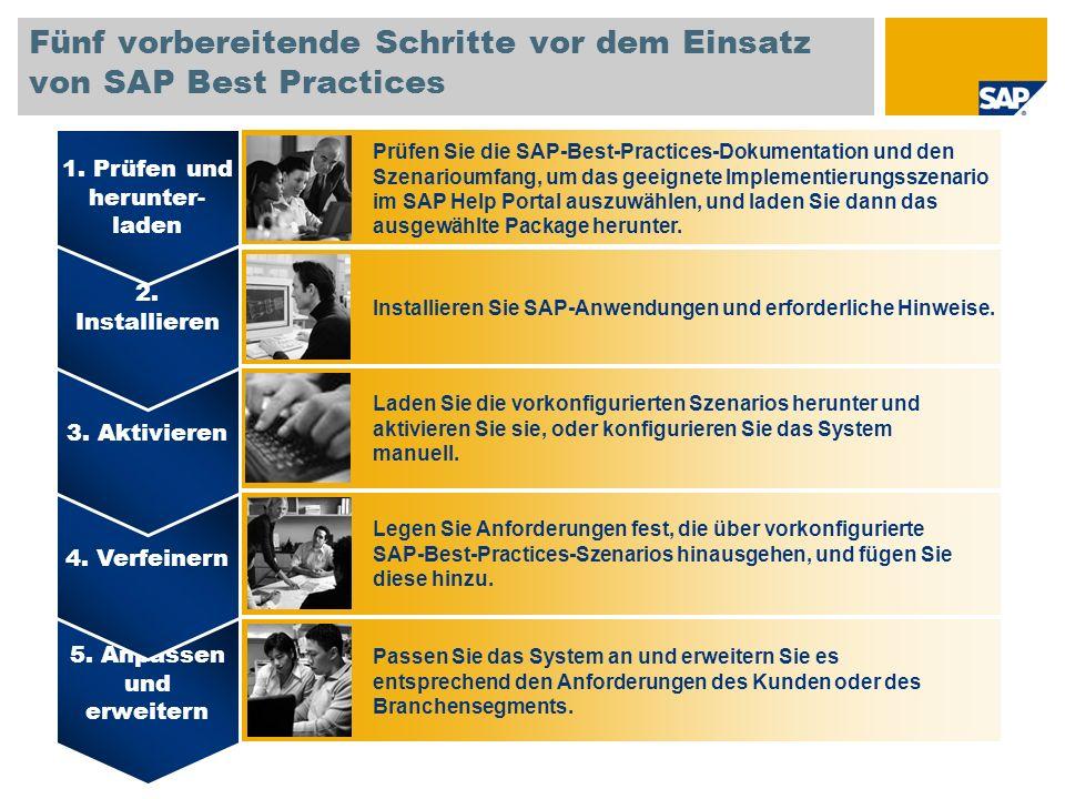 Fünf vorbereitende Schritte vor dem Einsatz von SAP Best Practices