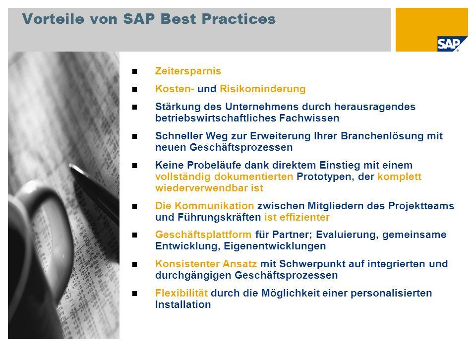 Vorteile von SAP Best Practices