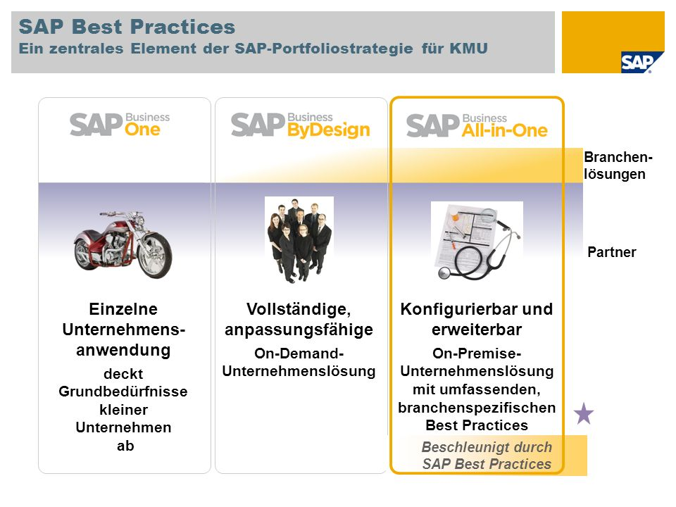 SAP Best Practices Ein zentrales Element der SAP-Portfoliostrategie für KMU