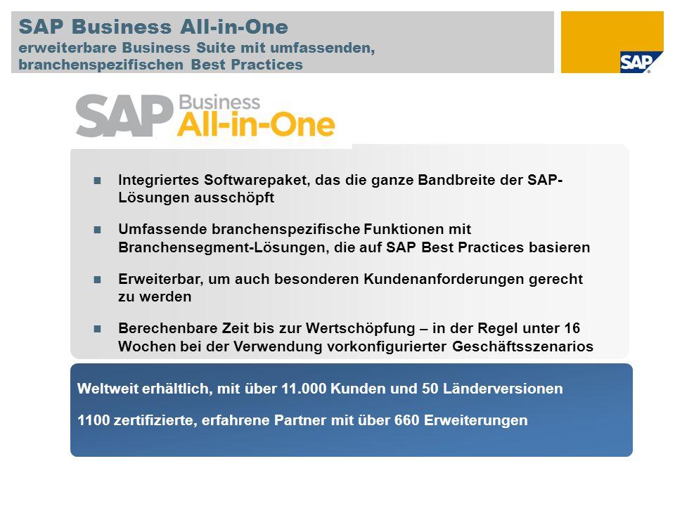 SAP Business All-in-One erweiterbare Business Suite mit umfassenden, branchenspezifischen Best Practices