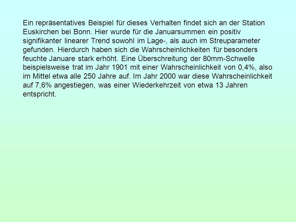 Ein repräsentatives Beispiel für dieses Verhalten findet sich an der Station Euskirchen bei Bonn.