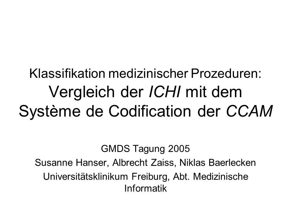 Klassifikation medizinischer Prozeduren: Vergleich der ICHI mit dem Système de Codification der CCAM
