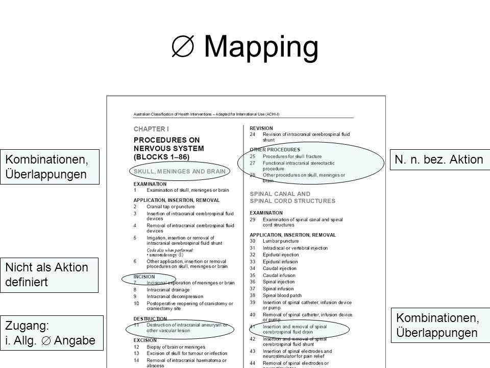  Mapping Kombinationen, Überlappungen N. n. bez. Aktion