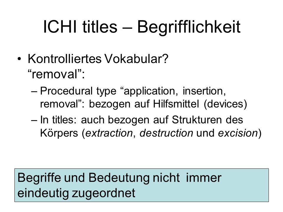 ICHI titles – Begrifflichkeit