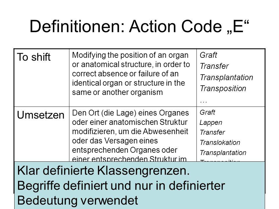"Definitionen: Action Code ""E"
