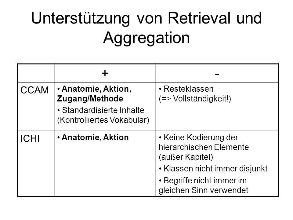 Unterstützung von Retrieval und Aggregation