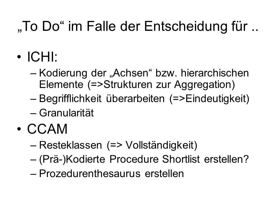 """""""To Do im Falle der Entscheidung für .."""