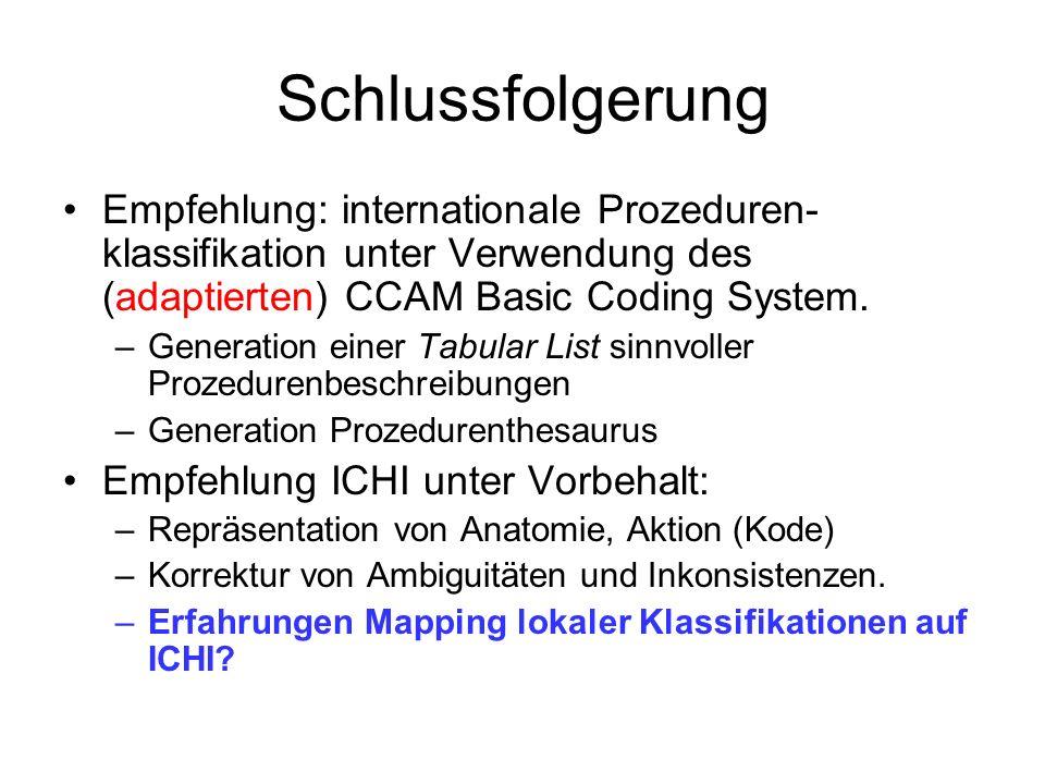 Schlussfolgerung Empfehlung: internationale Prozeduren- klassifikation unter Verwendung des (adaptierten) CCAM Basic Coding System.