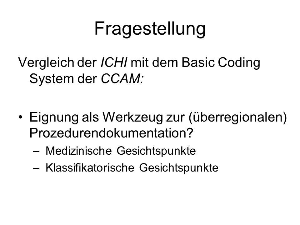 Fragestellung Vergleich der ICHI mit dem Basic Coding System der CCAM:
