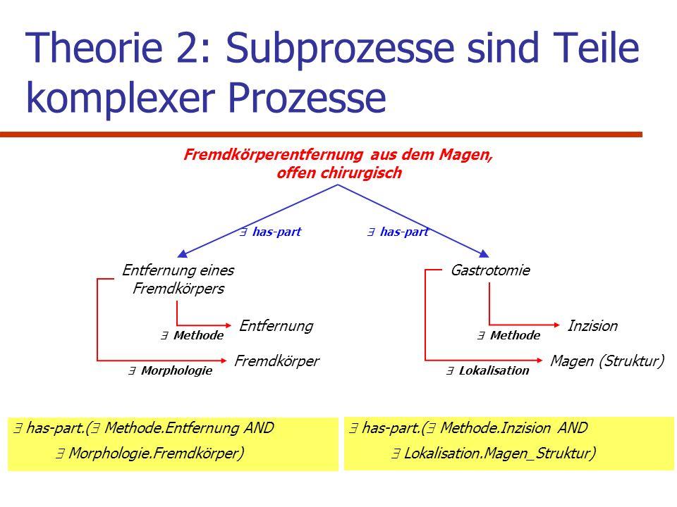 Theorie 2: Subprozesse sind Teile komplexer Prozesse