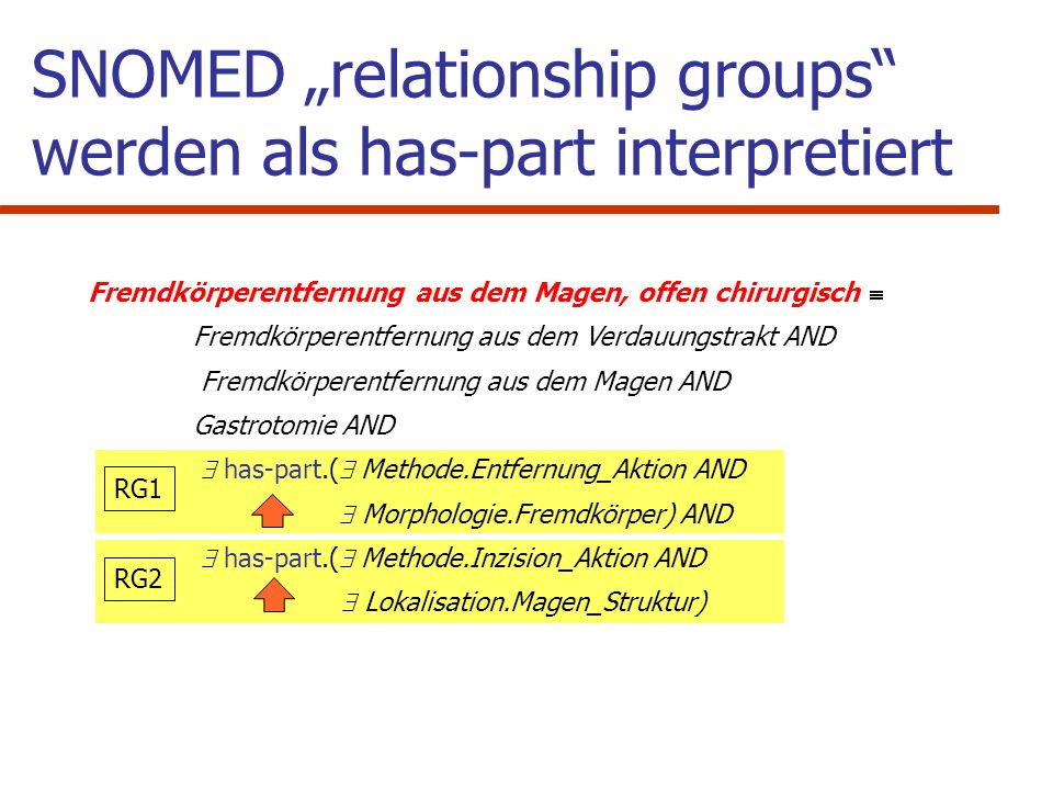 "SNOMED ""relationship groups werden als has-part interpretiert"