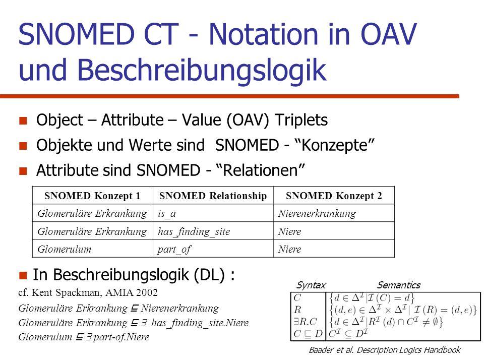 SNOMED CT - Notation in OAV und Beschreibungslogik