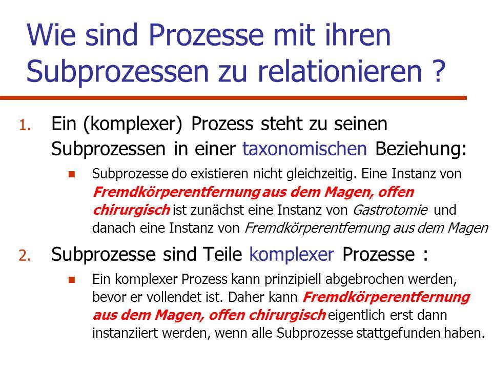 Wie sind Prozesse mit ihren Subprozessen zu relationieren