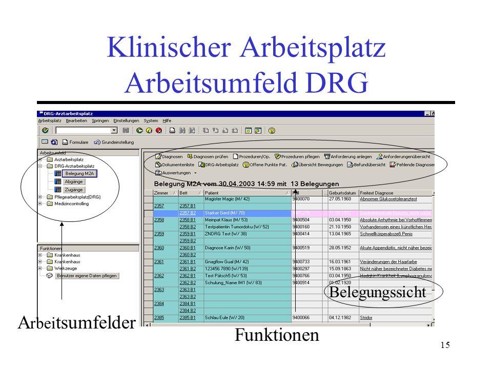 Klinischer Arbeitsplatz Arbeitsumfeld DRG