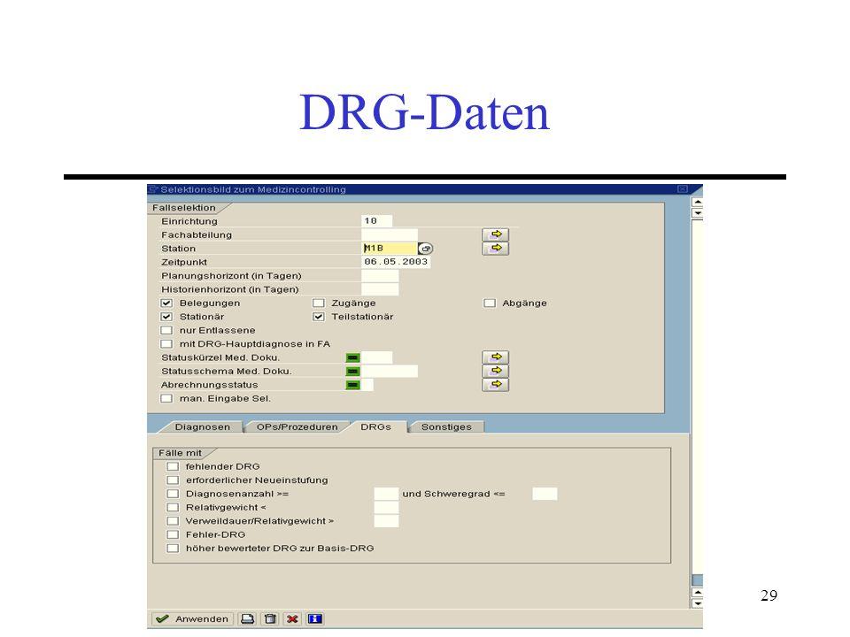 DRG-Daten