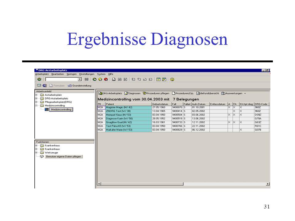 Ergebnisse Diagnosen