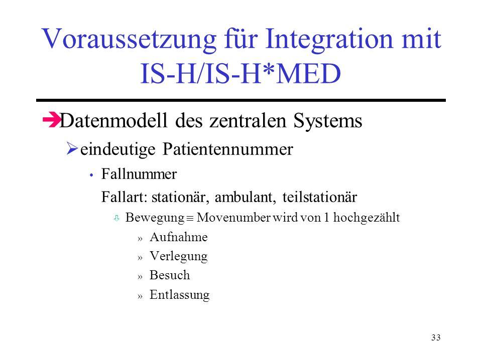 Voraussetzung für Integration mit IS-H/IS-H*MED