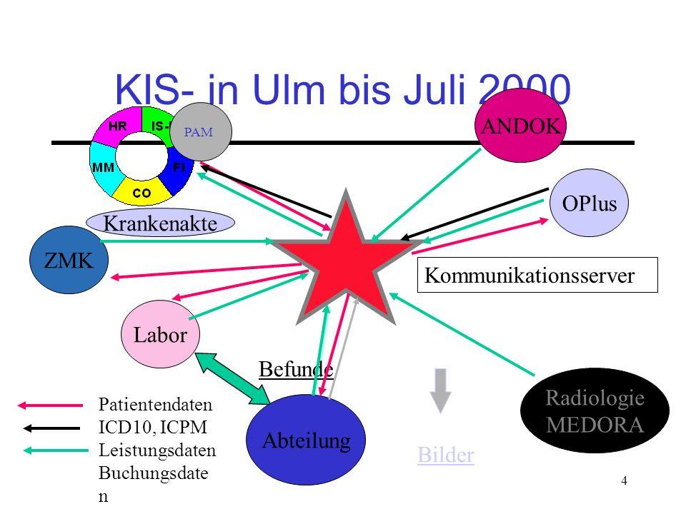 KIS- in Ulm bis Juli 2000 ANDOK OPlus Krankenakte ZMK