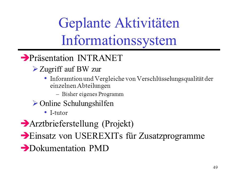 Geplante Aktivitäten Informationssystem