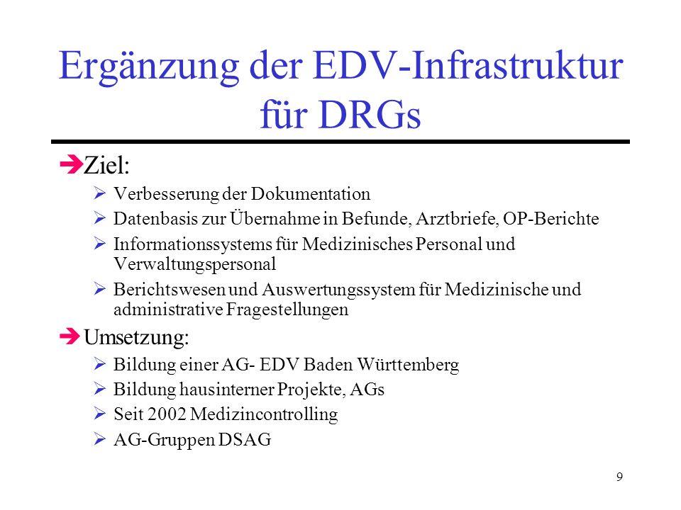 Ergänzung der EDV-Infrastruktur für DRGs