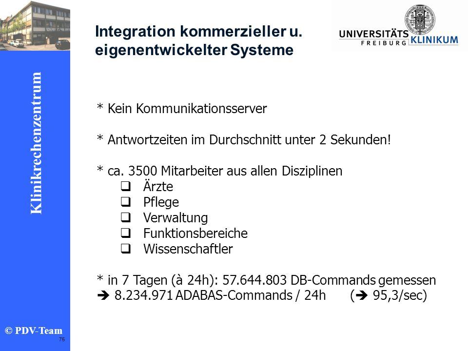 Integration kommerzieller u. eigenentwickelter Systeme