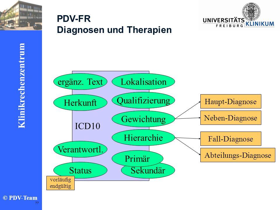 Diagnosen und Therapien