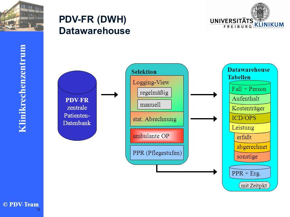 PDV-FR (DWH) Datawarehouse Datawarehouse Selektion Tabellen