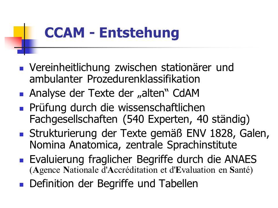 """CCAM - Entstehung Vereinheitlichung zwischen stationärer und ambulanter Prozedurenklassifikation. Analyse der Texte der """"alten CdAM."""