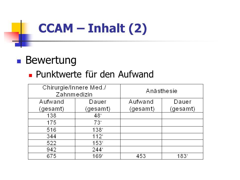 CCAM – Inhalt (2) Bewertung Punktwerte für den Aufwand