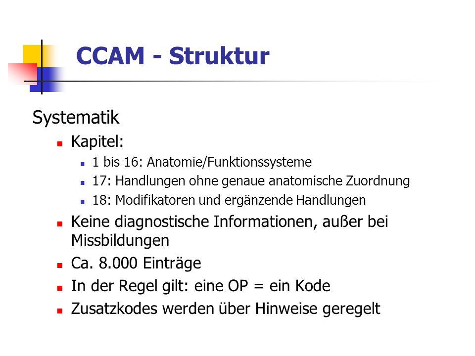 CCAM - Struktur Systematik Kapitel: