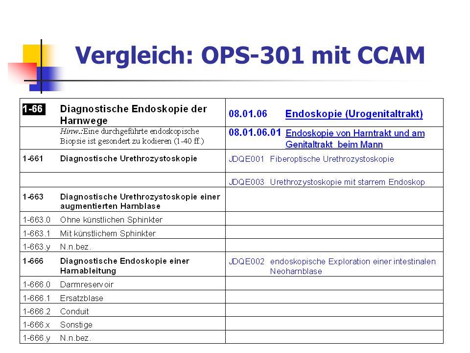 Vergleich: OPS-301 mit CCAM
