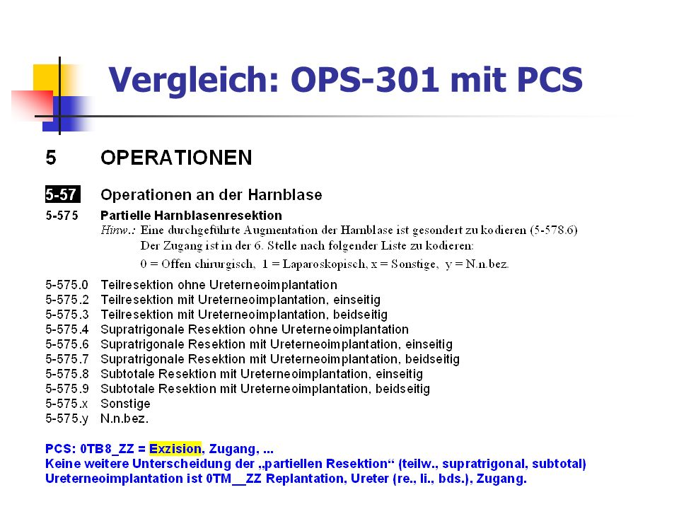 Vergleich: OPS-301 mit PCS