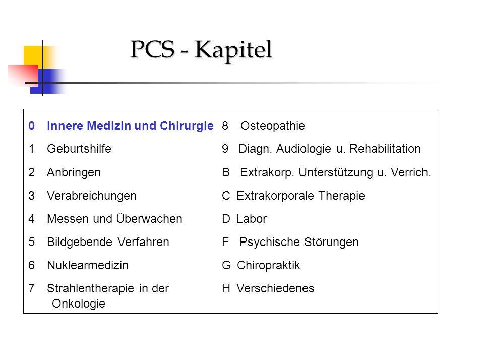 PCS - Kapitel 0 Innere Medizin und Chirurgie 8 Osteopathie