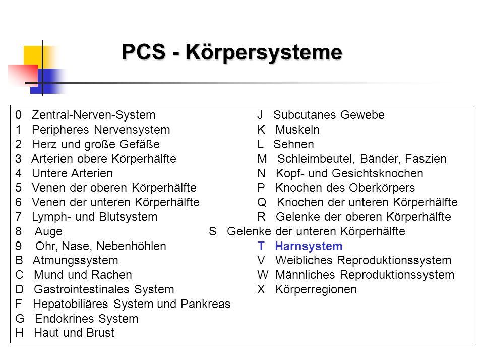 PCS - Körpersysteme 0 Zentral-Nerven-System J Subcutanes Gewebe