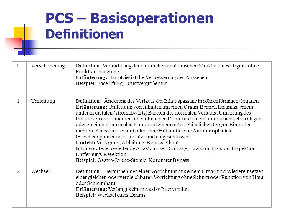 PCS – Basisoperationen Definitionen