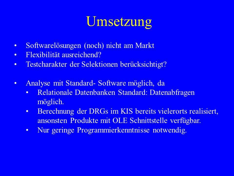Umsetzung Softwarelösungen (noch) nicht am Markt