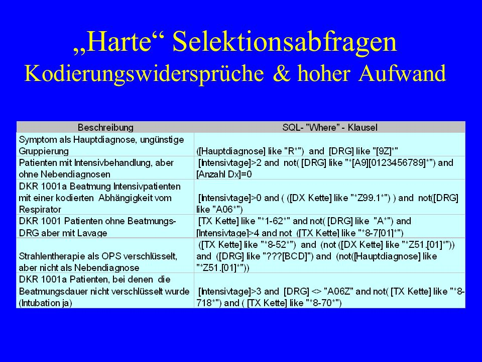 """""""Harte Selektionsabfragen Kodierungswidersprüche & hoher Aufwand"""