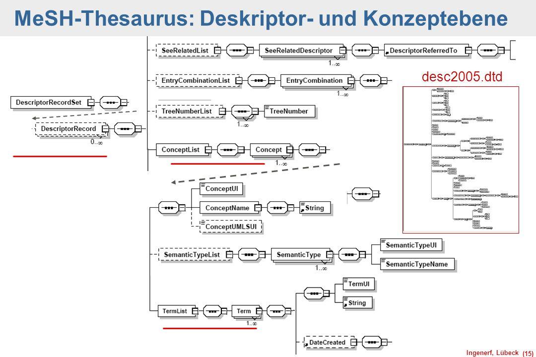 MeSH-Thesaurus: Deskriptor- und Konzeptebene
