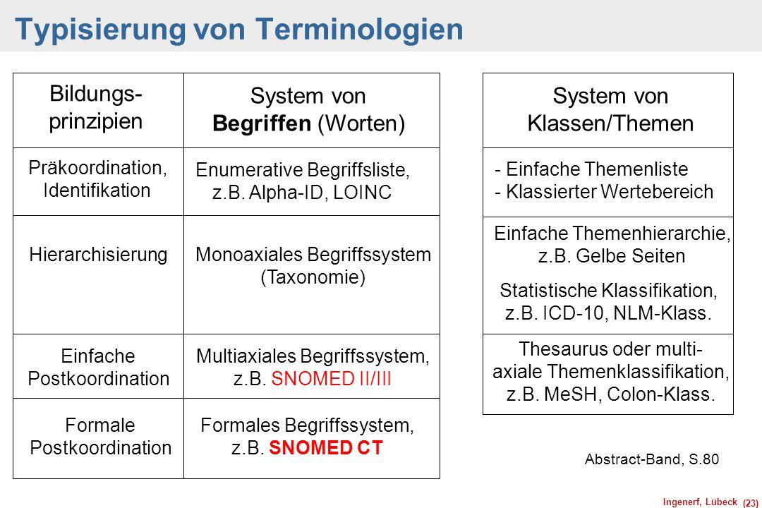 Typisierung von Terminologien