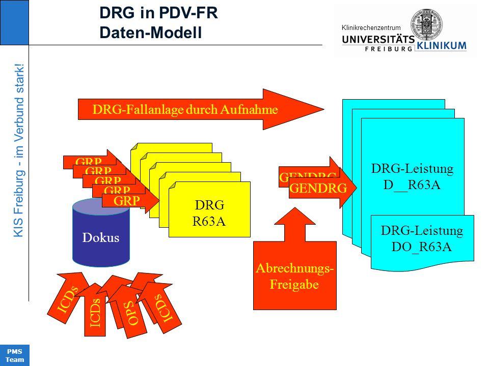 DRG-Fallanlage durch Aufnahme