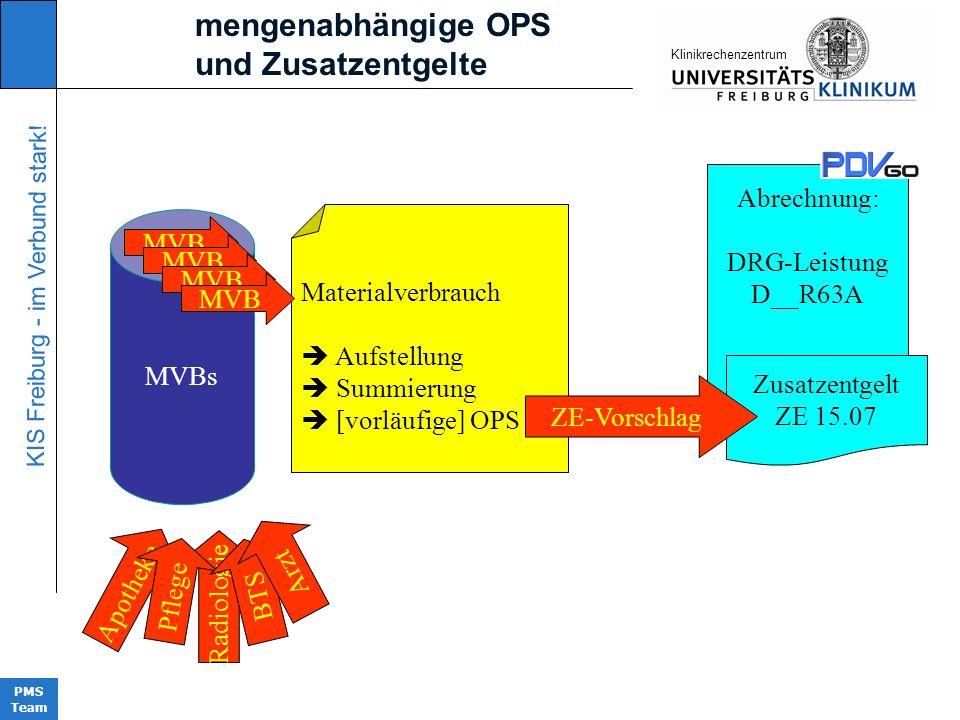 mengenabhängige OPS und Zusatzentgelte Abrechnung: DRG-Leistung