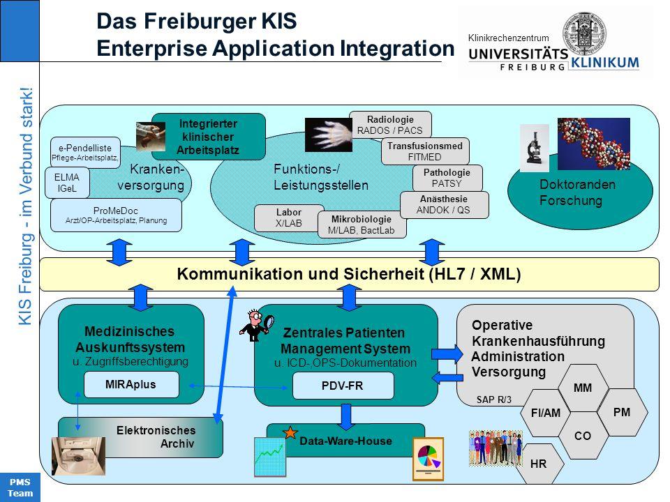 Kommunikation und Sicherheit (HL7 / XML)