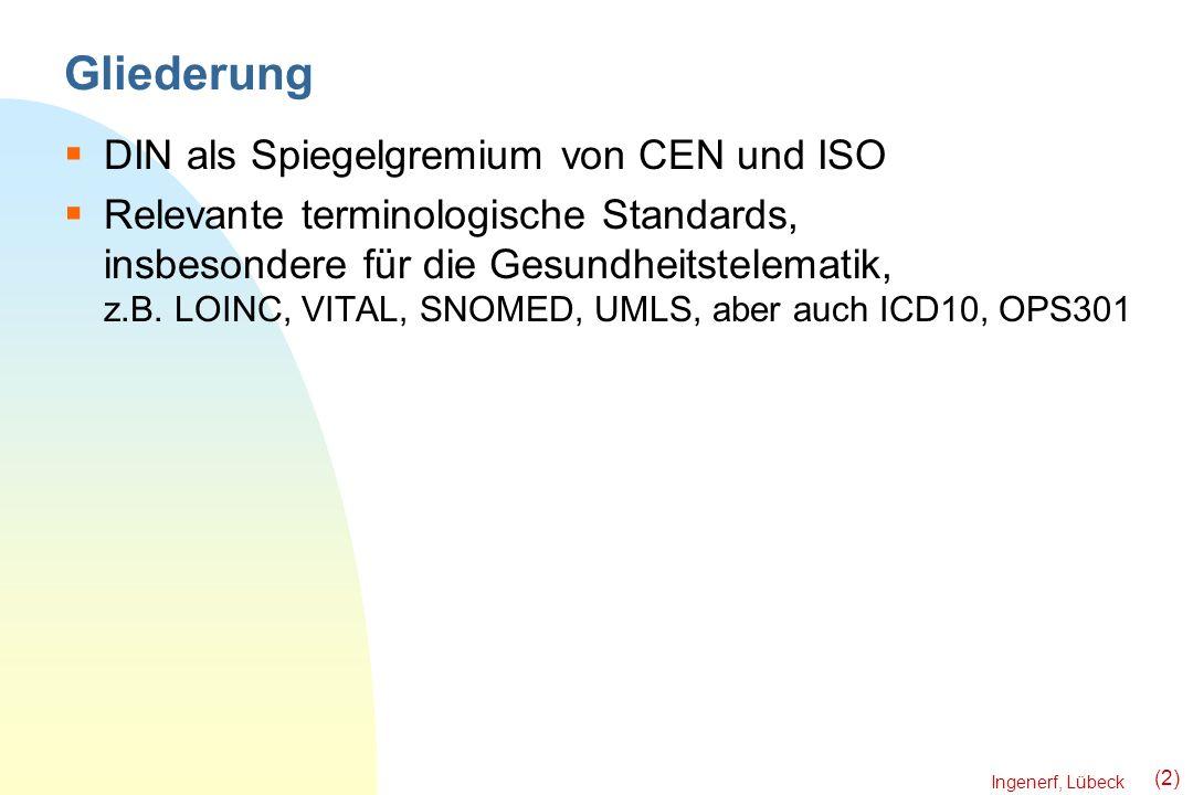 Gliederung DIN als Spiegelgremium von CEN und ISO